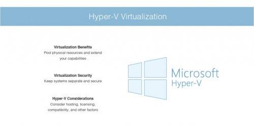Hyper-V-Virtualiztion